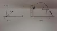 物理の問題ですが、良く分かりません。 解き方を教えて下さい。 図のように、水平な地面の上で、水平方向からθの角度でボールを速さv0(初速度v0)で投げ出す。投げ出された時刻をt0=0として、その位置を原点に...
