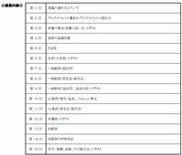今年、Fランク大学の1つと言われていた、日本橋学館大学が開智国際大学と言う名前に、校名を変更したのは、 やはり例の英語で中学校の復習を1からやっていることがマスコミで騒がれたことが原因の1つなんでしょうか?  http://detail.chiebukuro.yahoo.co.jp/qa/question_detail/q14146876899の関連質問です。