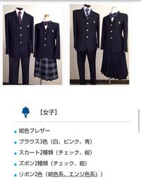 偏差 桜塚 値 高校