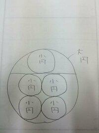 江戸時代の数学の問題です。 写真のように大円の中に小円が5つあり、小円の半径が4の時、大円の半径はいくつになるか教えてください。 解き方もお願いいたします。