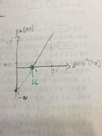 物理です。 仕事関数は負の値であるはずなのに、 例えばナトリウムの仕事関数を計算で求めて、それの絶対値を答えるのはなぜですか?   言ってるいみわかりますかね。笑