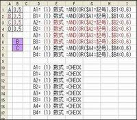 """(VBA) Evaluate(""""=名前定義"""")が評価できない! --長文です  セルに設定された条件付き書式をシートに出力する プログラムです   ●メイン=JFormatC() ●ユーザー関数=FCCHK(FCDd As FormatCondition) As Variant  全体の流れは、JFormatC()からFCCHK(~)を呼び出し、 値を3つ..."""