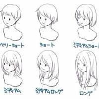 伸ばしかけ髪の巻き方について質問です! 私は今伸ばしていて今の長さはこの画像で言うとミディアムショートです。ずっとショートヘアだったので巻いてみたいと思うのですが不器用なので寝る前に簡単に出来る貧乏パーマみたいな方法ありますか?ぜひ教えてください。そして一応ストレートアイロンはあります。それを使った巻き方も教えてください