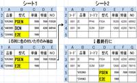 色の付いた行を抽出し、別シートに転記したいです。  シート1には、A列~E列まであり、行数は決まってません。 B列に色が付いていない行を削除して、色が付いている行のみを抽出したいです。 (色は設定なしor設定ありどちらでもokです)  シート2には、A列~G列まであり、行数は決まってません。 シート1で抽出したデータを、シート2の最終行の下へ追加したい。  図のように シー...