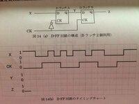順序回路のフリップフロップ、Dフリップフロップ回路についての質問です。 入力がX、クロックパルスで、Dラッチを2つ用いたD-FFのとき、タイミングチャートはどのようになるのでしょうか?画像を添付いたしました。