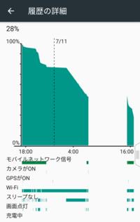 最近夜中にスマホの電池がすごく減ってしまうのですが、改善する方法はありませんか?  前はエコモード、機内モードにしてWi-Fiも切っていれば一晩で2%ぐらいしか減らなかったのに最近は30%ぐ らい減ってしまい...