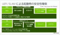 セキュア ブート機能を備える UEFI コンポーネントについて  最近ポチったBTOパソコンのBIOSモードがUEFIだったので調べてみた。 システムがEFI(UEFI)をサポートしていると次のようなセキュリティ上のメリットがある。 ただし、WindowsはUEFIモードでインストールする。   その1.UEFI/ELAM ELAM=Early Launch Anti-Malw...