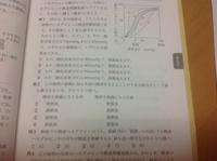 生物基礎 酸素解離曲線がわかりません この問題の 3番教えて欲しいです。 問題文で二酸化炭素分圧しかわからず酸素分圧をどこから読み取りグラフを考えるのかがわかりません