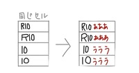 エクセルの書式設定ユーザー定義について教えてください。 一つのセルに R数字と入れると→R数字 △△△ 数字だけ入れると→数字 ◯◯◯  というように、入力したのが『アルファベット+数字』か『数字だけ』かで、そのうしろに表示させる文字を変えたいです。なお、入力するアルファベットは全角、半角を問わないように出来たら助かります。