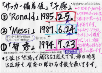 リオネルメッシとクリスティアーノロナウド。サッカーの総合的能力は、メッシが100ならロナウドは33くらいですか? プレー面でかなりの差があると聞いたのですが。