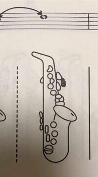 サックス初心者です 画像の指の音はドレミファソラシドでいう何の音ですか? 教本では トリルで使う普通のレだそうですが、普通のレの音と比べると少し違う気がします