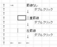 エクセルVBA初心者です。 VBAを使用してB列のみダブルクリックした際にセルの罫線を  二重罫線 ↓ 左罫線 ↓ 罫線なし  となるようにコードを組みたいのですがどうしたらいいでしょうか?