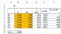 エクセル 計算式  この表で表計算しているのですが,E5の25379をC5と同じ25380にして,F5を0にすることは可能でしょうか? 本当でしたら25380/59.8×59.8で0になるのですが,計算の都合上,途中計算を四捨五入し...