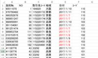 EXCEL VBAで2つのシートのデータを抽出するコードについて教えてください。 VBAの初心者です。 (一般シート)と(個別シート)のA列~I列にデータが存在し、 2つのシートのデータから日付(E列)が存在するデータを (PV用シート)に抽出したいので、 (一般シート)の抽出データを(PV用シート)にコピペして、 その下に(個別シート)の抽出データ(タイトル行除く)をコピペしたい...