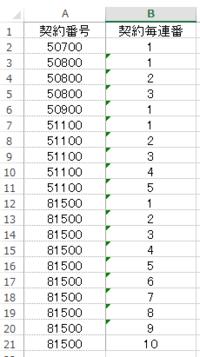 Excel VBAで最終行まで同じ契約番号毎に連番を振りたいです。 マニュアルでは、=COUNTIF($A$2:A2,A2) という関数をコピーすれば最終行まで手作業で貼れるのは分かっていますが、 このプロセスをマクロで行う必要...