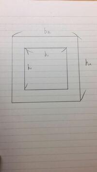 この図形のz軸まわりのモーメントと断面係数z の求め方を教えてください!
