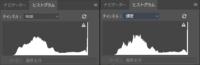 Photoshopのヒストグラムパネルで、「RGB」と「輝度」ではヒストグラムが違っているのはどうしてですか。  RGB表示では、色を光の強さで表現します。 となるとチャンネルを「RGB」にしたヒストグラムは3色の光の強さを合計したものの分布を表しているはずです。  すると「輝度」も光の強さを表しますから、チャンネルを「RGB」にしたヒストグラムと「輝度」にしたヒストグラムは同じにな...