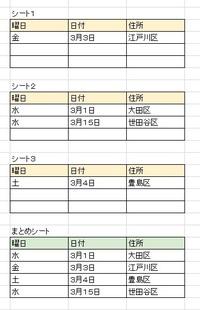 googleスプレッドシートの複数シートを、 1つのシートに並べ、それを日付順に並べる方法はありますか?  Excelでのやり方でも構いません。  よろしくお願いします。