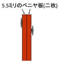 厚さ5.5ミリと同じ5.5ミリのベニヤ板を二枚重ね合わせたいのですが、 ねじ・釘などどのような工具を使えばいいでしょうか? ベニヤ板のサイズは縦45㎝×横25㎝です。  お客様に見えるものなので 出来れば、強...