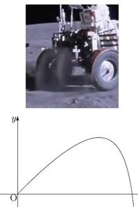 アポロ疑惑問題について  月面車のタイヤ砂塵の軌跡について  下図がそれですが、下に空気抵抗のある場合の軌跡を示します。 この比較で、この月面車は、空気のあるところを走行していたということになります。 それでいいでせうか?  計算はこれです http://umeken.sakura.ne.jp/kenwiki/index.php?plugin=attach&refer...