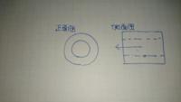 円柱の摩擦力について 図のような円柱とその円柱状にくりぬかれた円柱との間の摩擦力について教えてほしいです  内側の円柱が軸方向に動きます  このときの最大静止摩擦力、動摩擦力、垂直抗力の公式を教えてくだ...