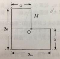 L字型の厚みと密度が一様な質量Mの板がある。図の点Oをとおり、板に垂直な回転軸のまわりの慣性モーメントを答えよ。 この問題の解説お願いします。