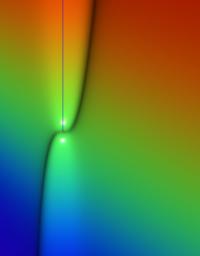 多変数関数の停留点で、 1変数のときの変曲点のような ものでも停留点と呼ぶのでしょうか?  画像はz=x³+y³の3Dグラフです。