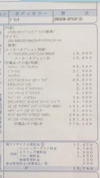 今度発売のヴォクシー煌3をこのオプション付けて、総額390万です。 下取りも無しで350万まで値引きしてくれるらしいのですが、買いですか? まだ下がりますかね?
