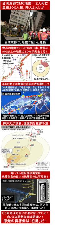 『台湾でM6地震! 2人死亡 負傷200人超、邦人2人けが! 』2018/2/7  → ・台湾東部の沖約18キロを震源とするマグニチュードM6 ・震源の深さは約10キロ ⇒ 海底の活断層型地震か?  → 台湾は、2つ...