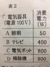 ワット 度 1000 何
