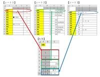 各社で集められたシート毎のデータがあります。 この集められたデータのA社だけのデータを集めたブック、B社だけのデータを集めたブック、C社だけのデータを集めたブックのようにそれぞれ分散して抽出することっ...