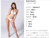 画像の女性と日本人女性の平均身長体重がほぼ同じな件についてどう思います?