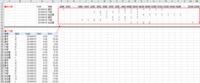 Excel VBA Date/start/endを15分毎に分割し表示欄へ反映させたい 以下のように入力欄があり地域、Date別かつstart/endを15分区切りにして表示欄へ反映することは可能でしょうか。可能な場合は構文を教えていただ...