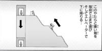 『邪神ちゃんドロップキック』について。 第5話のぺこらの倉庫の荷運びバイトについてなんですが、よく考えてみると2Fまでわざわざ重い荷物を背負って階段を上らなくても、エレベーターを使って2Fまで行って荷物を下ろした方が速く仕事が終わるしすごく楽なのではないでしょうか?