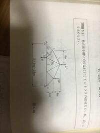 この構造力学のトラスの節点法のやり方がわかりません、教えて下さい!
