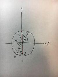三角関数 y=(2cosθ−3sinθ)sinθ (0≦θπ/2) の最大値 最小値を求めよ 上の問題なんですけど、解答はcosで合成して解いているんですけど、自分でsin合成で解くと解答が異なってしまいました。 解答を作ってみたので...