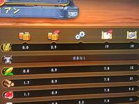 ps4のレイルウェイエンパイア というゲームで町情報の生産品詳細でグラフの右に出てくる5つのアイコンの意味がわかりません。