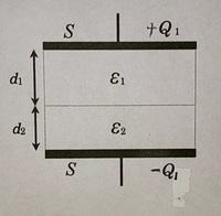 平行 平板 コンデンサ