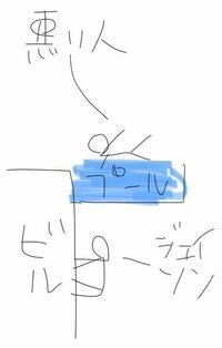 ジェイソン・ステイサムがビルを吸盤引っつけて登って偉そうな人が泳いでるプールのガラス割って殺しちゃう映画なんでしたっけ。以下、参考画像です。