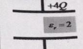 電磁気の電気力線の書き方についての問題です。 下の図の平行平板コンデンサの電界E、電束密度D、分極ベクトルPのの電気力線を書く問題なのですがよくわかりません、どなたかお力をお貸しください。