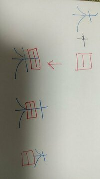 漢字2文字を組み合わせて他の漢字を作る脳トレ問題で、画像みたいな少し捻った問題を作りたいのですが、他に例があれば教えてください。