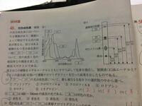 高校生物のペーパークロマトグラフィーについての質問です。 画像の図2のキサントフィル類の位置が違うと思うのですが、これは製作者側のミスでしょうか? 通常は 原点→クロb→クロa→キサ→カロ の順番だと思います...