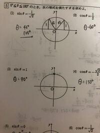数1 三角比 この問題の解き方を教えてください!