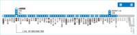 山陽電車で、姫路~明石間で停車する海が近い駅を教えてください。 ↓路線図です。小さくて見にくいですが、参 考になれば...