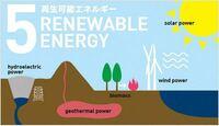 【電力】再生可能エネルギーの再生ってどういう意味ですか?? 再生可能エネルギー→ (1)太陽光、(2)風力、(3)水力、(4)地熱、(5)太陽熱、(6)大気中の熱その他の自然界に存在する熱、(7)バイオマス(動植物に由来する有機物)   という内容は知っています。  ここでは、言葉の意味を問うてます。  再生が可能ということは、一度死ぬ?ということでしょうか。 再生ってどういうこと?? 再び...