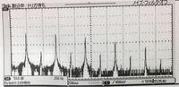 このスペクトルの場合は基本周波数は240Hzくらいですか?