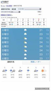 天気 気象庁 シー ディズニー