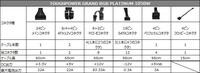 グラボの補助電源について  グラボ MSI GeForce RTX-2080 Ti GAMING X TRIO https://jp.msi.com/Graphics-card/GeForce-RTX-2080-Ti-GAMING-X-TRIO  このグラボは8pin×3の補助電源を要求します。  電源 T...