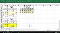 Access2016で、テーブル1には、フィールド1~7がありますが。フィールド1~6の組み合わせで主キーが設定されています。フィールド7は数値型です。50レコードあります。 テーブル2は、テーブル1と同様にフィールド...