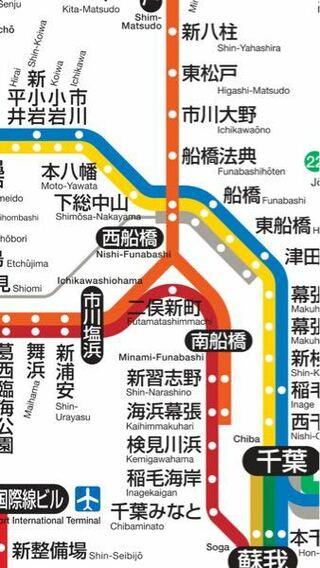 図 武蔵野 線 路線